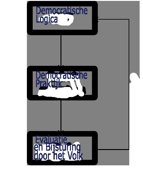 controle_schema_democratie